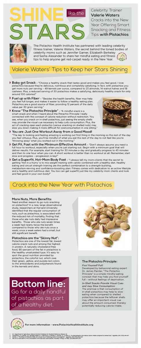 The Health Benefits of Pistachios + Early Learning with Pistachios - #Sponsored by #PistachioHealth - B-Inspired Mama