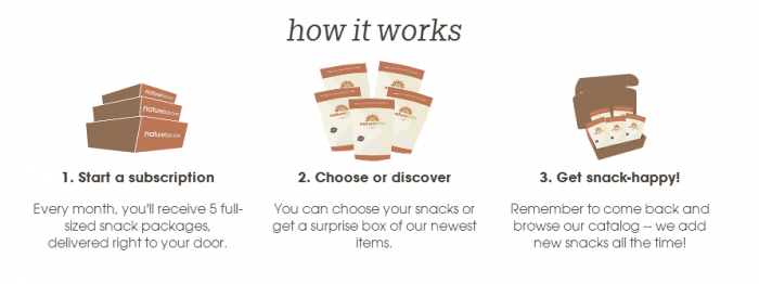 How NatureBox Works - Healthy Kids Snacks Made Easy - #sponsored #natureboxsnacks #clevergirls at B-Inspired Mama