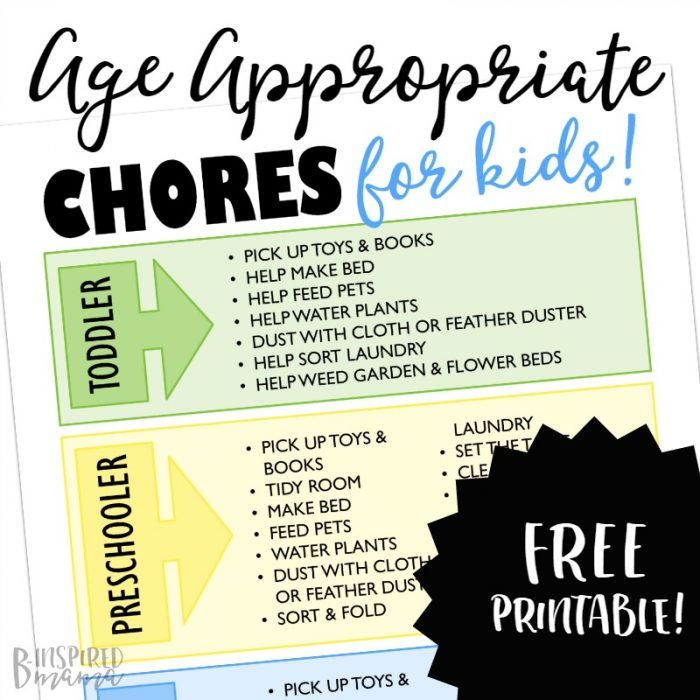 Age Appropriate Chores for Kids - A Free Printable Chore List at B-Inspired Mama
